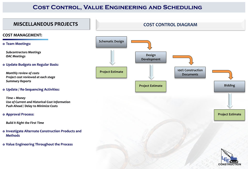 schedule of values template .